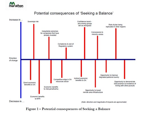 'potential consequences of seeking a balance' - click to see the full-sized image on fickr