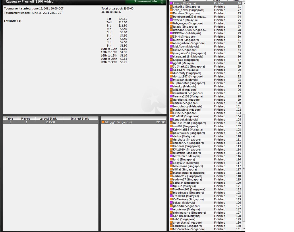 Mjfx poker