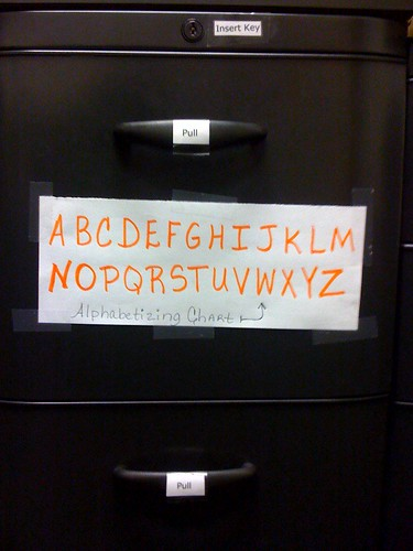 """Alphabetizing chart"""