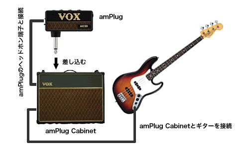 amPlug Cabinet