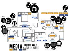 TBWA\Toronto (SQUAB Creative Studio) Tags: media infographics ethnography maturecouple
