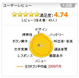 http://bbs.kakaku.com/bbs/K0000035612/