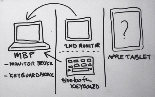 MacBook Pro Problems
