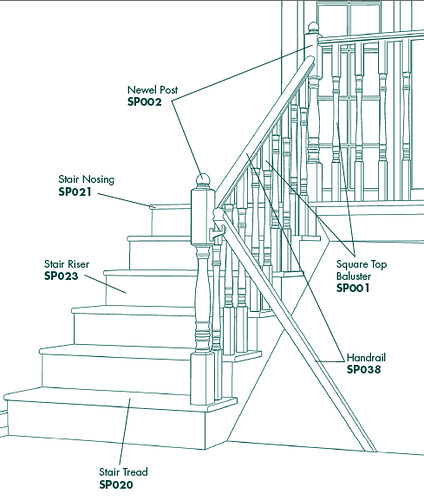 Staircase Blueprint