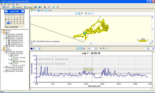 Garmin tracking of L'islet KAP session