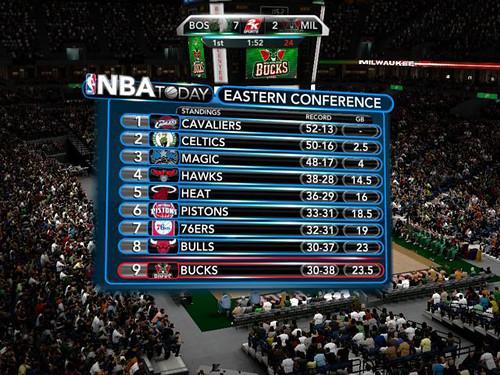 NBA 2K10 Eastern Conf