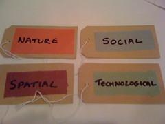 Hybrid design field study questions