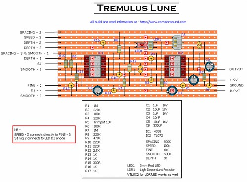 Tremulus Lune Problems! Help please