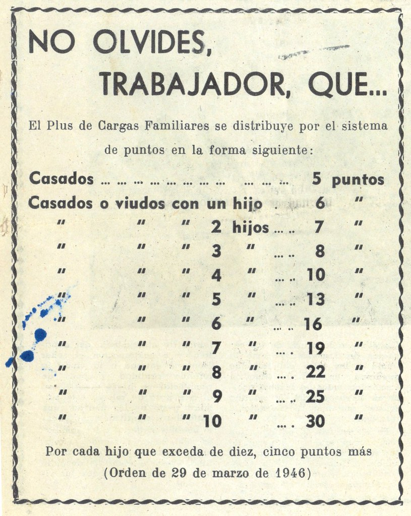 plus Cargas familiares1946