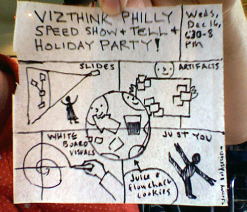 VizThink Philly Speed Show and Tell and Holiday Party