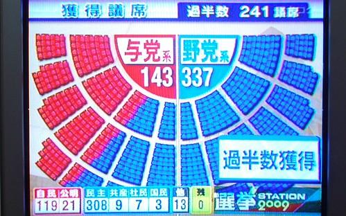 Distribución Parlamento Japonés