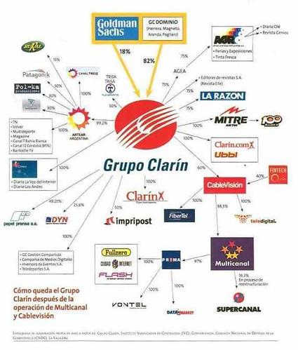 grupo-clarin
