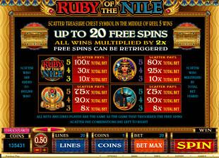 free Ruby of the Nile slot mini symbol