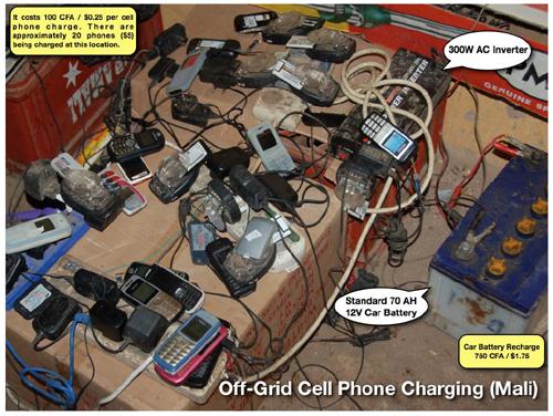 cargador de baterías de teléfonos