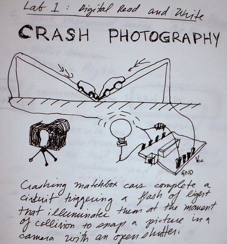 Crash Photography concept drawing
