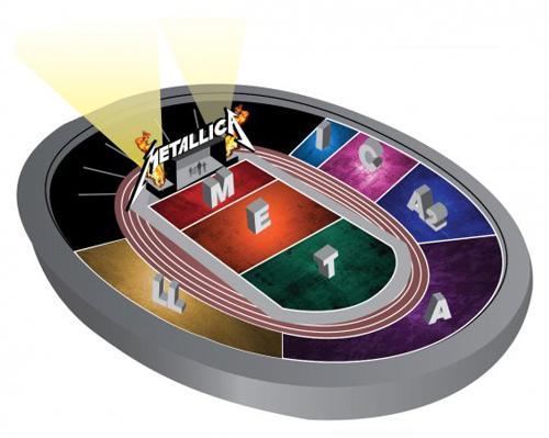 Mapa Metallica Estadio en Lima Peru Concierto Precios Entradas Informacion Teleticket