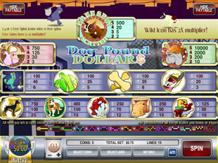 free Dog Pound slot mini symbol