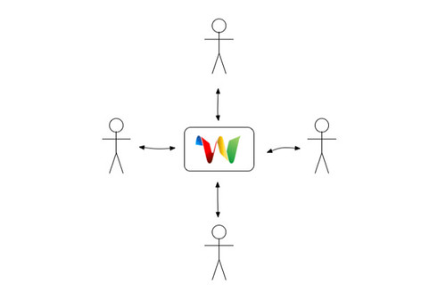 Google Wave Protocol
