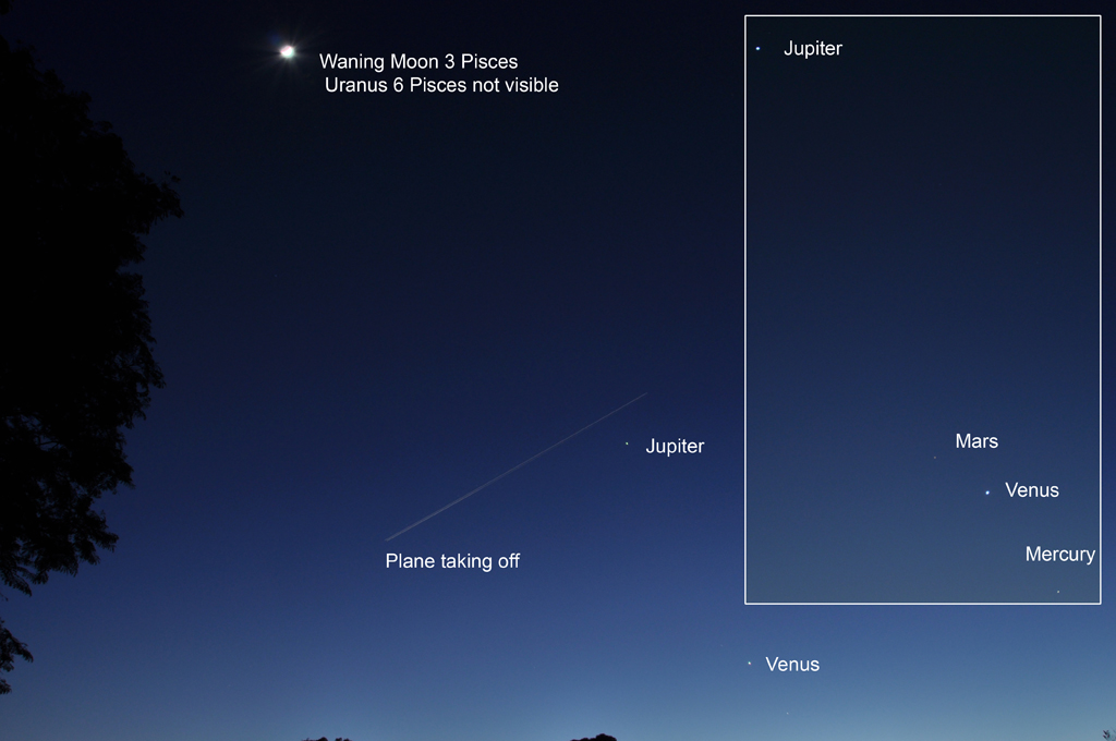 Planetary Alignment with New Moon Approaching