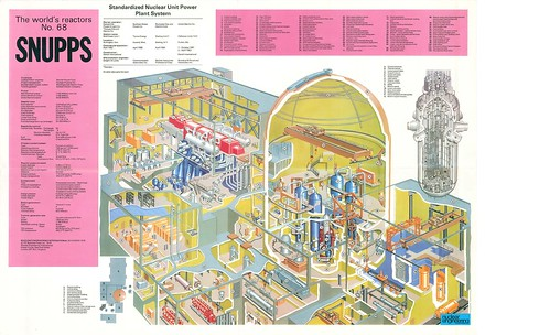 Nuclear Reactor Cutaway Schematic -- Snupps (Standardized Nuclear Unit Power Plant System)