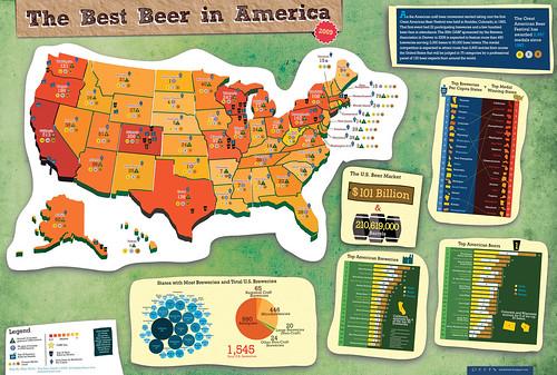 best-beer-america-2009