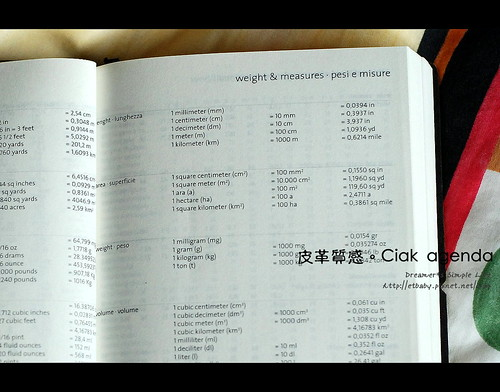 weight & measures