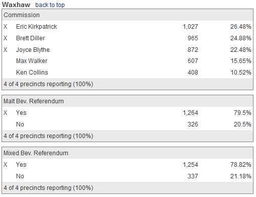 results_4prec