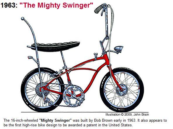 2 Mighty Swinger