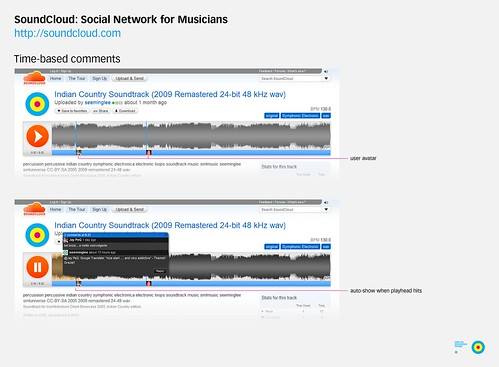 SoundCloud Innovation: Time-based Comments / 2009-12-29 / SML (by See-ming Lee 李思明 SML)