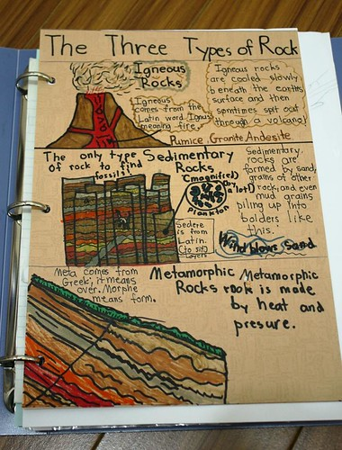 rock types notebooking