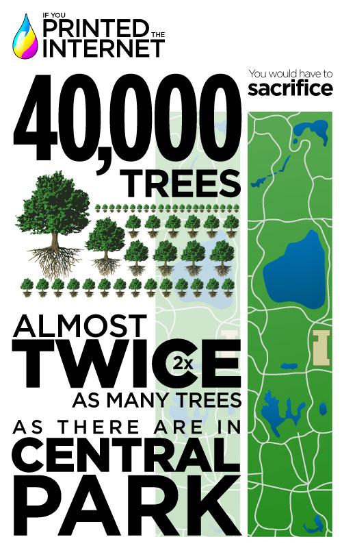 인터넷을 인쇄하기 위하여 필요한 나무의 양