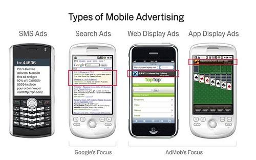 google-admob by sam_churchill.
