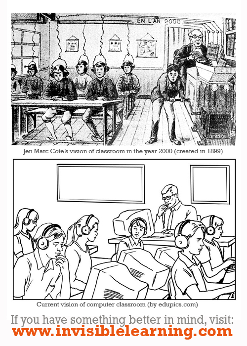 (Created in 1899) Jen Marc Cote's vision of classroom in the year 2000.