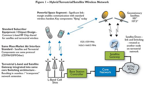 satellite communications principles and applications