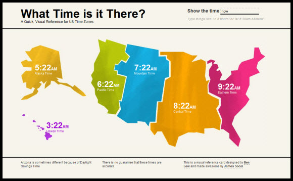 Nine Surprisingly Useful Single Serving Sites Pingdom Royal - Time changes in us
