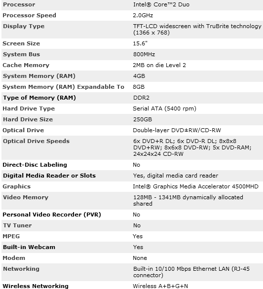 Toshiba L505-S5971 Specifications