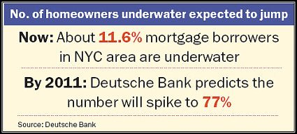 Deutsche Bank Home Values Projections in NYC