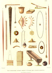 Tools and Adornments, 1824