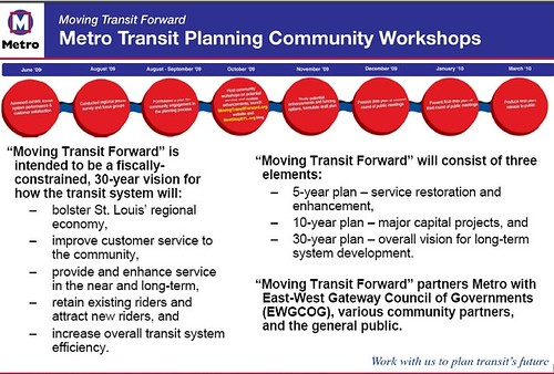 St. Louis regional transit planning process, slide