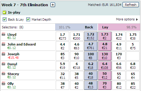 x_factor_7th_elimination_betting