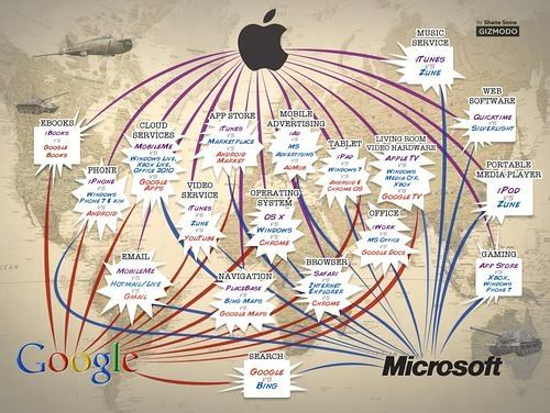 Google vs Apple vs Microsoft
