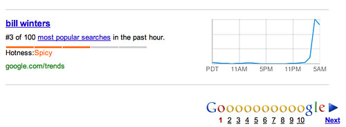 Google Hot Trends in Google Search