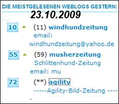 myblog.de-TOP100 vom 23102009