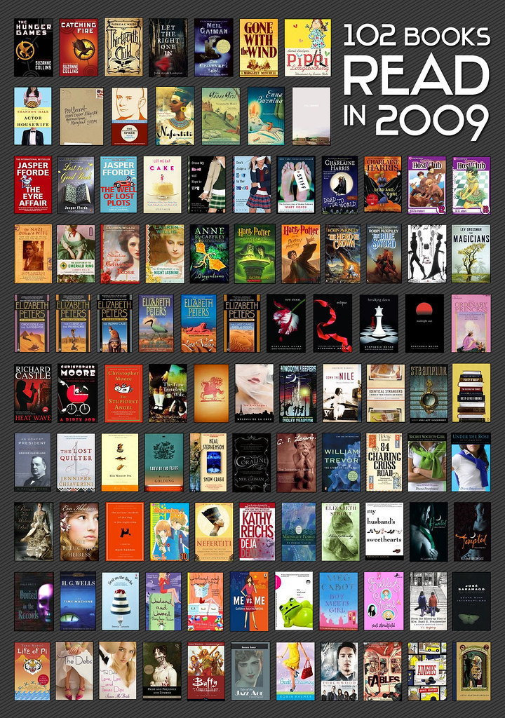 102 Books read in 2009!
