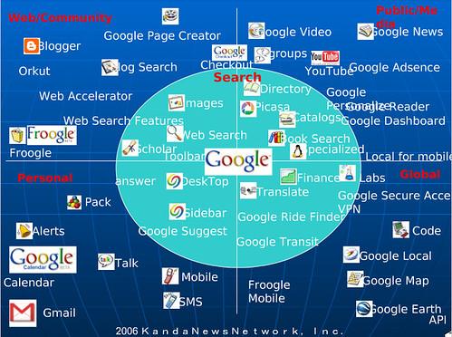 google positioning map