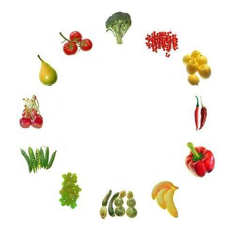 4028162909 196c711b00 sağlıklı ve düzenli beslenme ile ilgilili