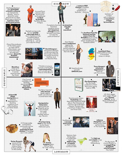 "My new book, ""Look Both Ways,"" makes New York Magazine's Approval Matrix"