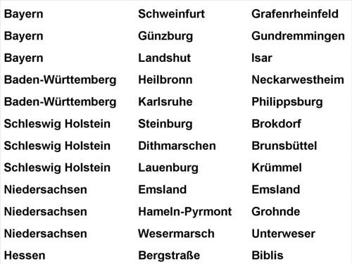 Deutsche Atomkraftwerke in Länder, Landkreise