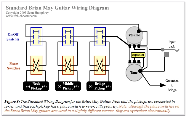 offsetguitars com • view topic fender marauder model i and ii now eliminate 1 of the 3 phase switches cross wired and there you have the basic fender marauder ii wiring then mount the 3 on off switches vertical