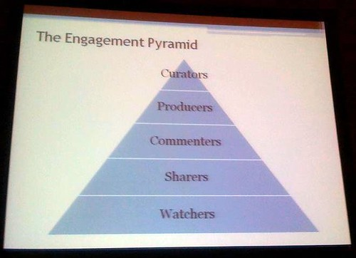 Charlene Li Keynote Pyramid
